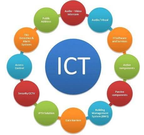 """""""云网融合""""新型ICT解决方案助力各行业发展"""